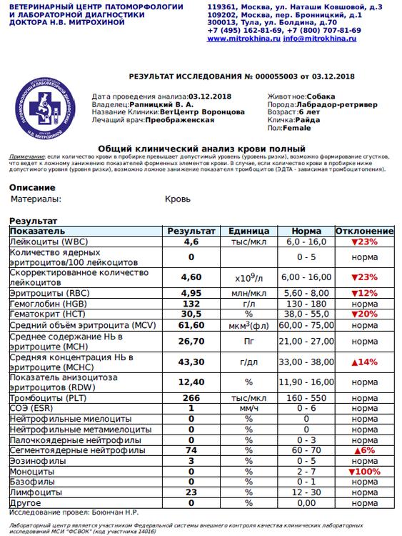 Общий анализ крови.png